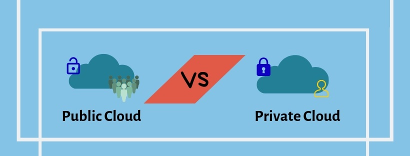 A 37 - 甚麼雲端適合你的公司?公有雲VS私有雲科技教室—雲端系列